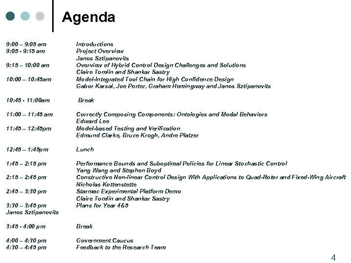 Agenda 9: 00 – 9: 05 am 9: 05 - 9: 15 am 9: