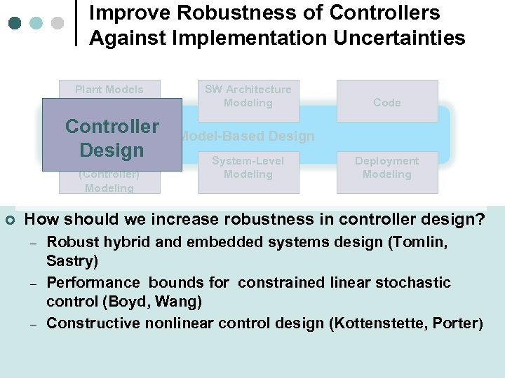 Improve Robustness of Controllers Against Implementation Uncertainties Plant Models and Requirements Controller Design Funcion