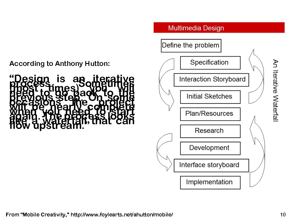 "According to Anthony Hutton: ""Design is an iterative process. Sometimes (most totimes) you will"