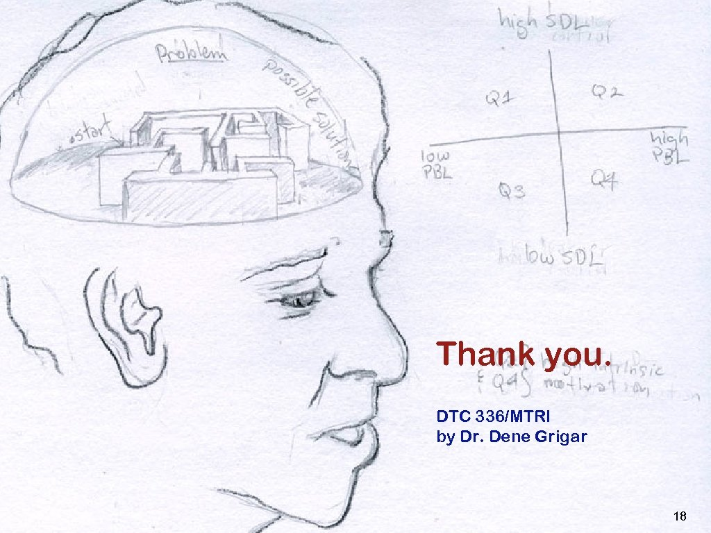 Thank you. DTC 336/MTRI by Dr. Dene Grigar 18