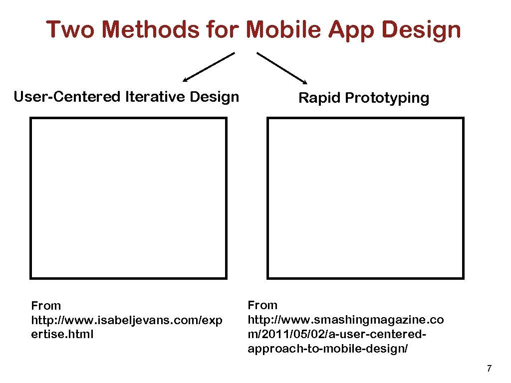 Two Methods for Mobile App Design User-Centered Iterative Design From http: //www. isabeljevans. com/exp