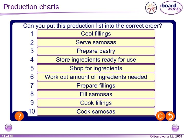 Production charts 11 of 16 © Boardworks Ltd 2004