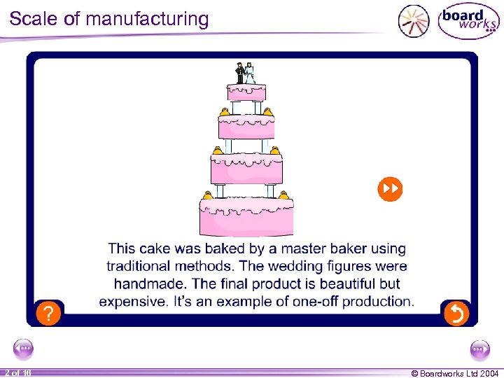 Scale of manufacturing 2 of 16 © Boardworks Ltd 2004