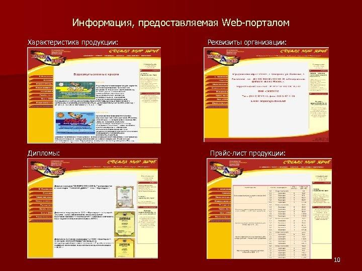 Информация, предоставляемая Web-порталом Характеристика продукции: Дипломы: Реквизиты организации: Прайс-лист продукции: 10