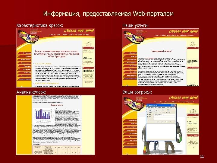 Информация, предоставляемая Web-порталом Характеристика красок: Наши услуги: Анализ красок: Ваши вопросы: 11