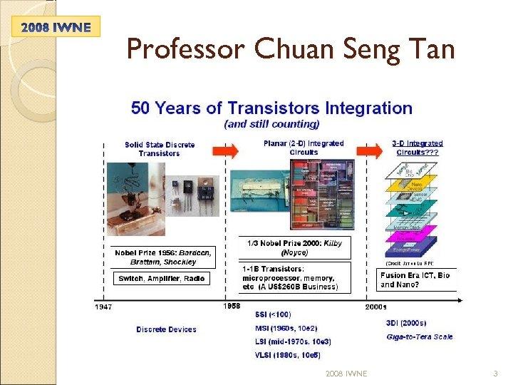 Professor Chuan Seng Tan 2008 IWNE 3