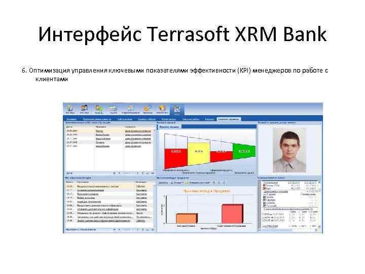 Интерфейс Terrasoft XRM Bank 6. Оптимизация управления ключевыми показателями эффективности (KPI) менеджеров по работе