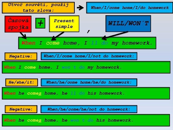 Utvoř souvětí, použij tato slova: Časová spojka + Present simple When/I/come home/I/do homework ,