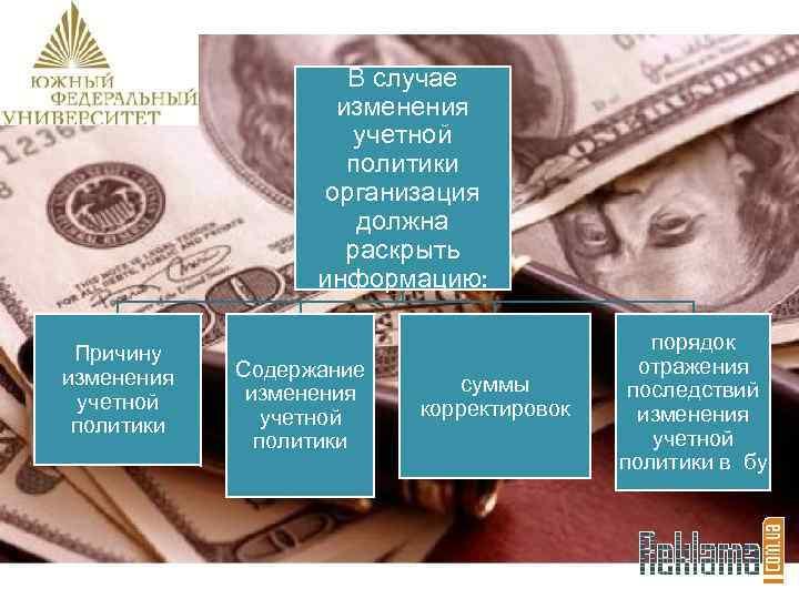 В случае изменения учетной политики организация должна раскрыть информацию: Причину изменения учетной политики Содержание