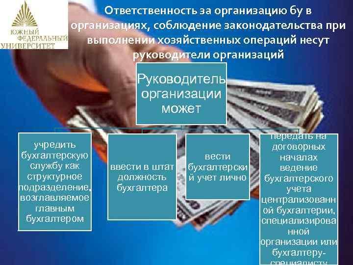 Ответственность за организацию бу в организациях, соблюдение законодательства при выполнении хозяйственных операций несут руководители