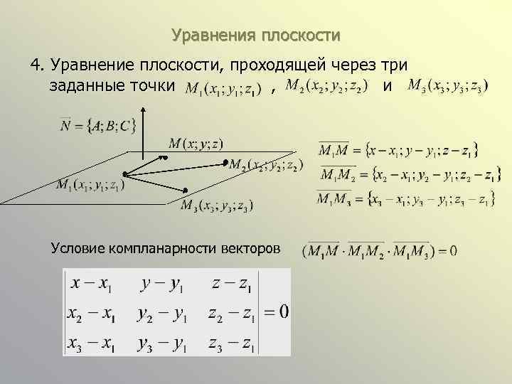 Уравнения плоскости 4. Уравнение плоскости, проходящей через три заданные точки , и Условие компланарности