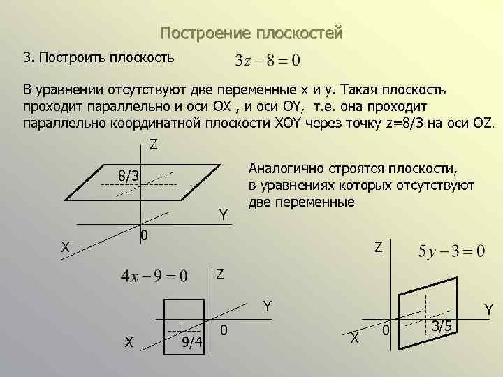 Построение плоскостей 3. Построить плоскость В уравнении отсутствуют две переменные x и y. Такая
