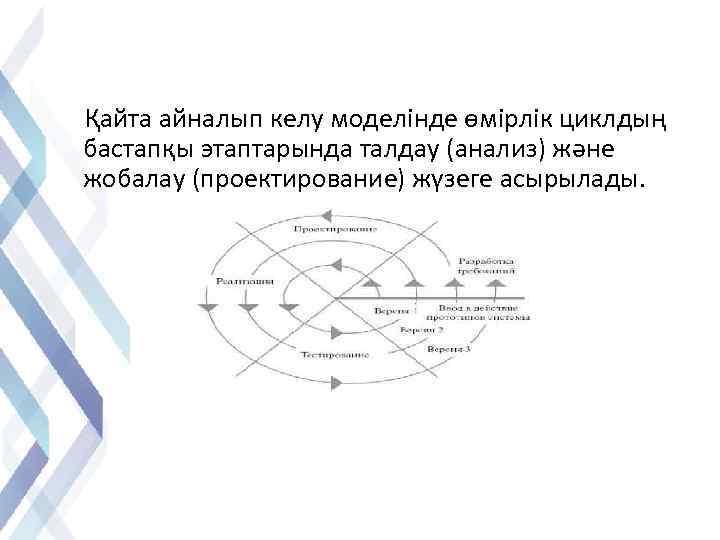 Қайта айналып келу моделінде өмірлік циклдың бастапқы этаптарында талдау (анализ) және жобалау (проектирование)