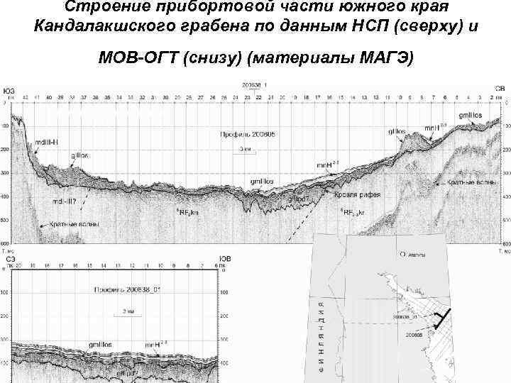 Строение прибортовой части южного края Кандалакшского грабена по данным НСП (сверху) и МОВ-ОГТ (снизу)