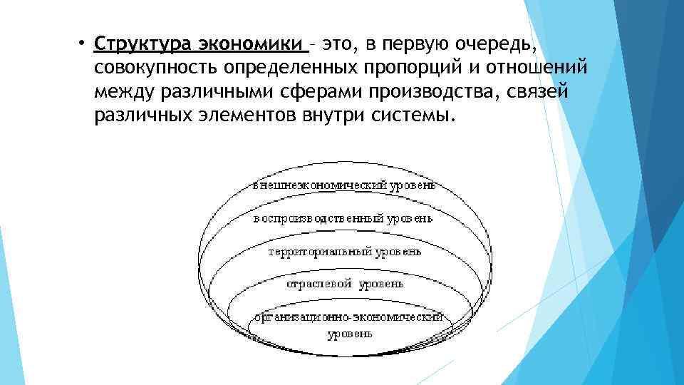 • Структура экономики – это, в первую очередь, совокупность определенных пропорций и отношений