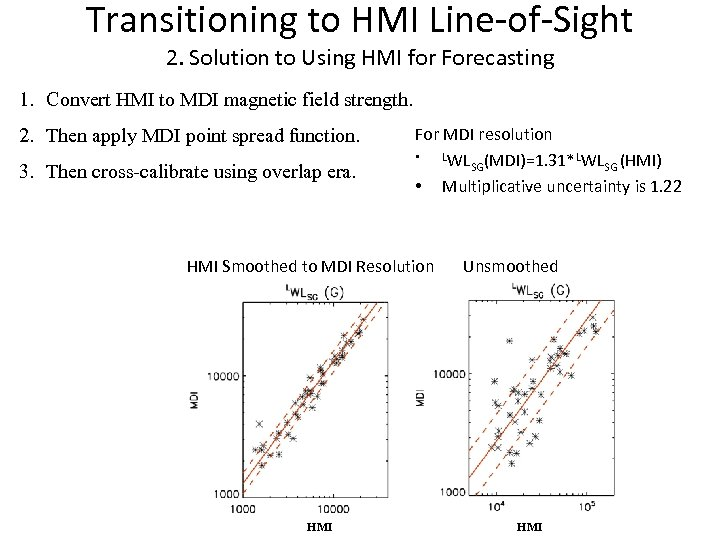 Transitioning to HMI Line-of-Sight 2. Solution to Using HMI for Forecasting 1. Convert HMI