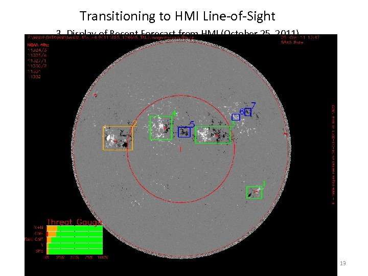 Transitioning to HMI Line-of-Sight 3. Display of Recent Forecast from HMI (October 25, 2011)
