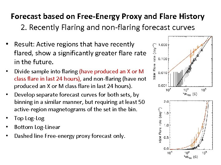 Forecast based on Free-Energy Proxy and Flare History 2. Recently Flaring and non-flaring forecast