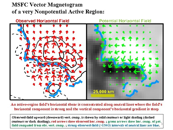 MSFC Vector Magnetogram of a very Nonpotential Active Region: Observed Horizontal Field Potential Horizontal