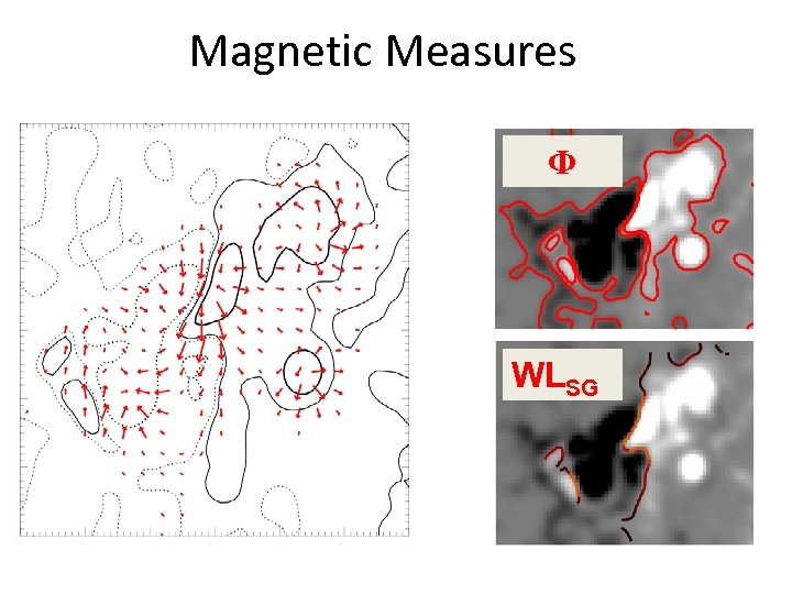 Magnetic Measures Φ WLSG