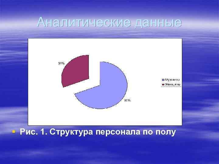 Аналитические данные § Рис. 1. Структура персонала по полу