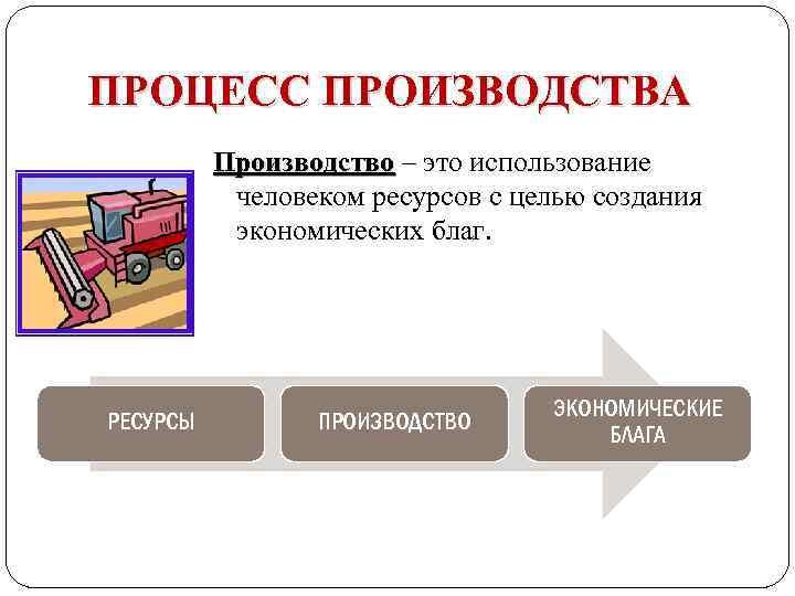 ПРОЦЕСС ПРОИЗВОДСТВА Производство – это использование человеком ресурсов с целью создания экономических благ. РЕСУРСЫ