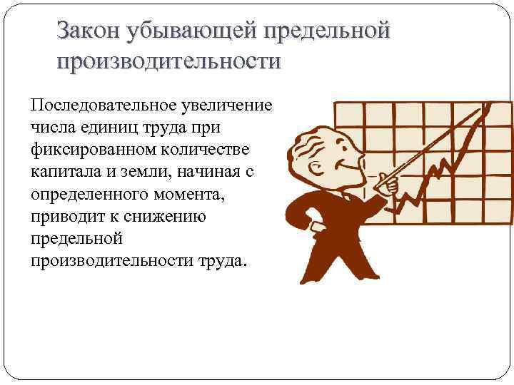 Закон убывающей предельной производительности Последовательное увеличение числа единиц труда при фиксированном количестве капитала и