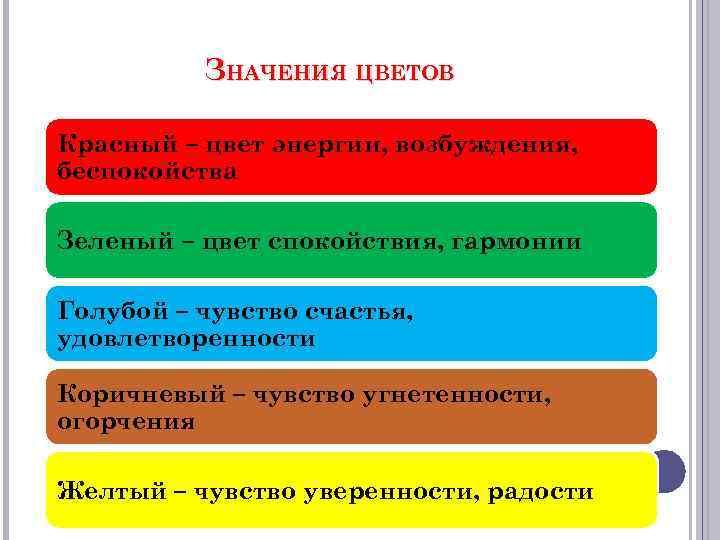 ЗНАЧЕНИЯ ЦВЕТОВ Красный – цвет энергии, возбуждения, беспокойства Зеленый – цвет спокойствия, гармонии Голубой