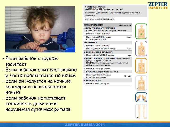 - Если ребенок с трудом засыпает - Если ребенок спит беспокойно и часто просыпается