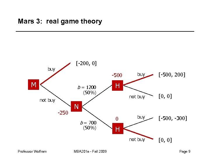 Mars 3: real game theory [-200, 0] buy -500 M b = 1200 (50%)