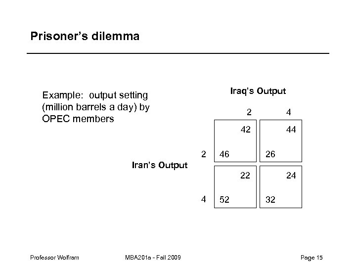 Prisoner's dilemma Iraq's Output Example: output setting (million barrels a day) by OPEC members