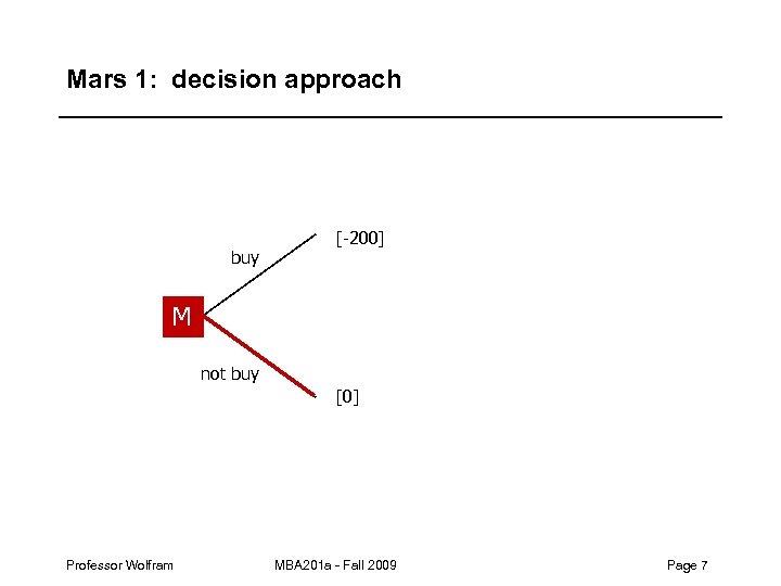 Mars 1: decision approach buy [-200] M not buy [0] Professor Wolfram MBA 201