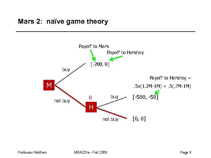 Mars 2: naïve game theory Payoff to Mars Payoff to Hershey buy [-200, 0]