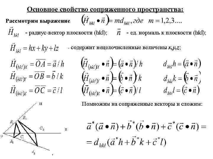 Основное свойство сопряженного пространства: Рассмотрим выражение - радиус-вектор плоскости (hkl); - ед. нормаль к