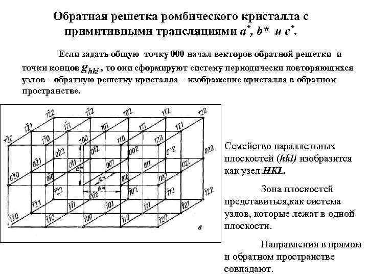 Обратная решетка ромбического кристалла с примитивными трансляциями a*, b* и c*. Если задать общую