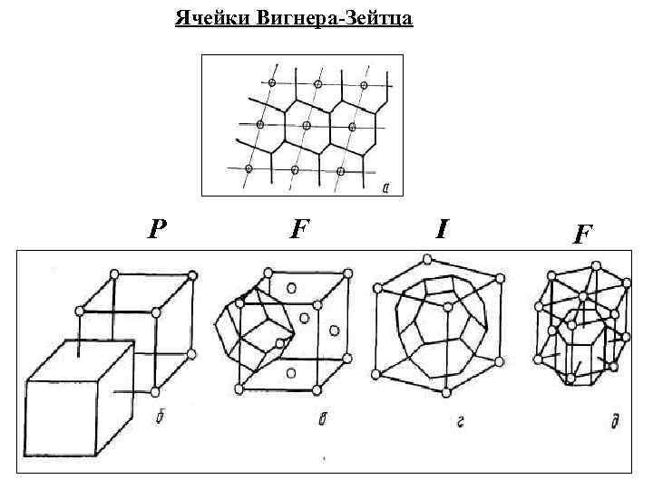 Ячейки Вигнера-Зейтца P F I F
