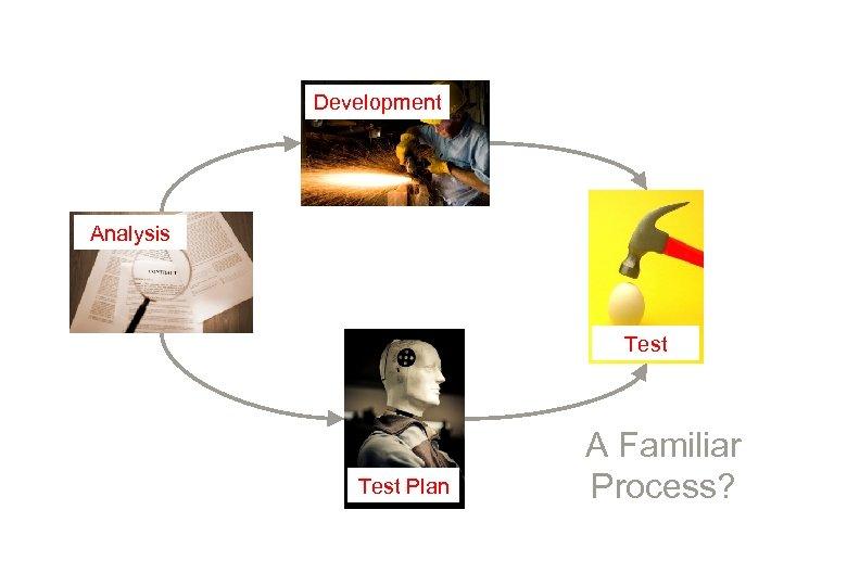 Development Analysis Test Plan A Familiar Process?