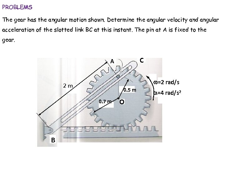 PROBLEMS The gear has the angular motion shown. Determine the angular velocity and angular