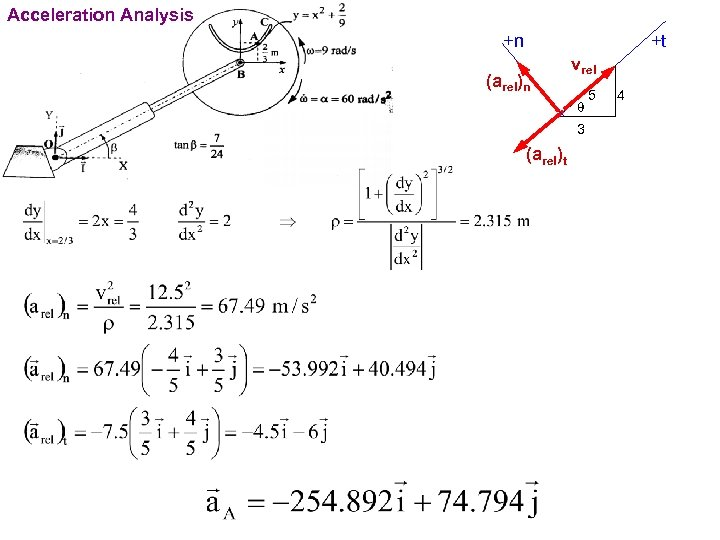 Acceleration Analysis +n +t (arel)n vrel q 3 (arel)t 5 4