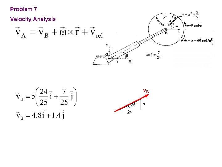 Problem 7 Velocity Analysis v. B b 25 24 7