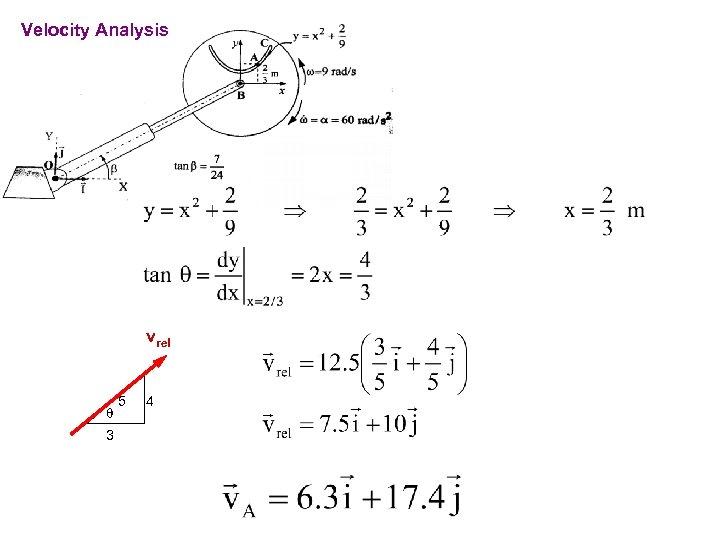Velocity Analysis vrel q 3 5 4