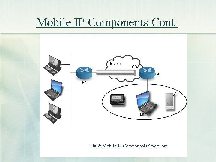 Mobile IP Components Cont. Fig 2: Mobile IP Components Overview