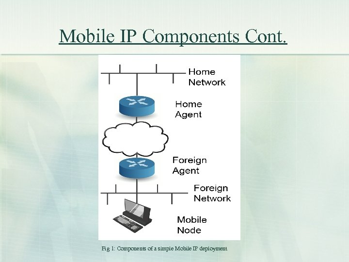 Mobile IP Components Cont. Fig 1: Components of a simple Mobile IP deployment