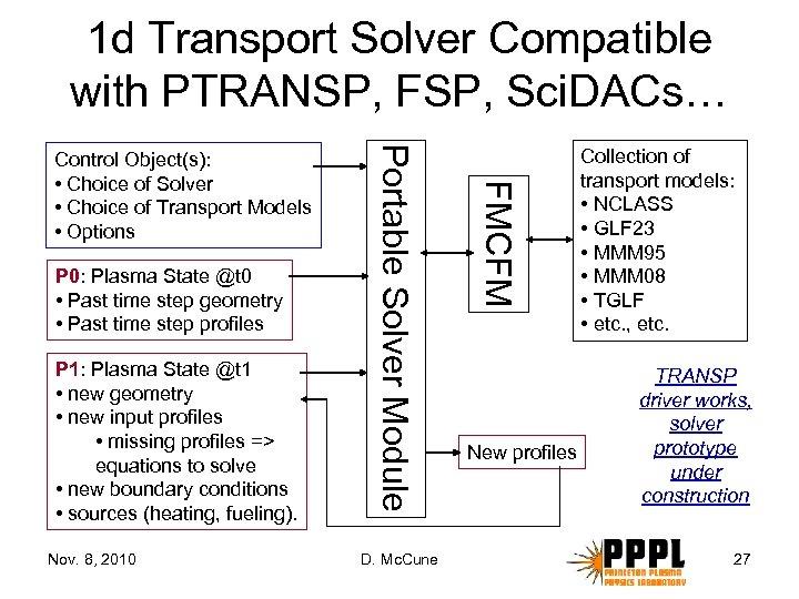 1 d Transport Solver Compatible with PTRANSP, FSP, Sci. DACs… P 1: Plasma State