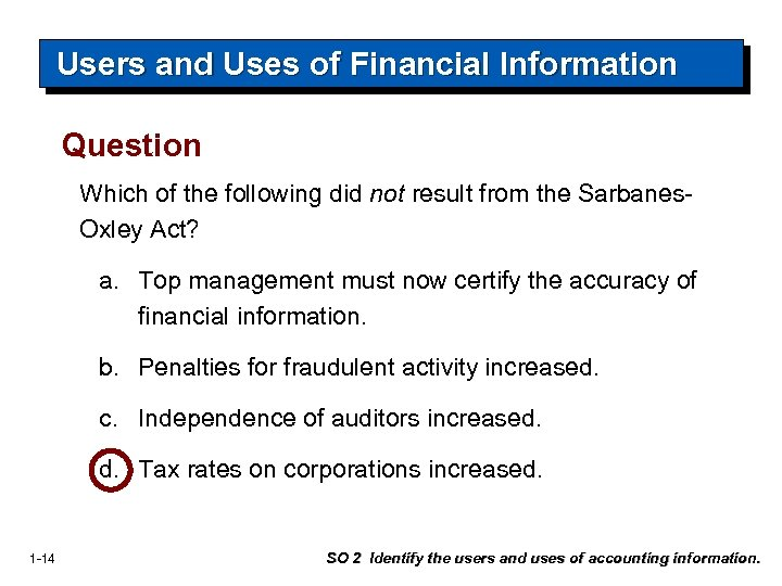 Users and Uses of Financial Information Question Which of the following did not result
