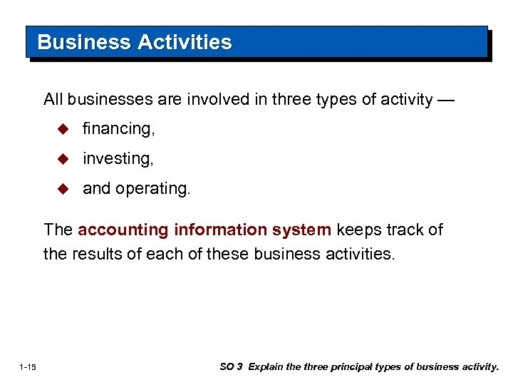 Business Activities All businesses are involved in three types of activity — u financing,