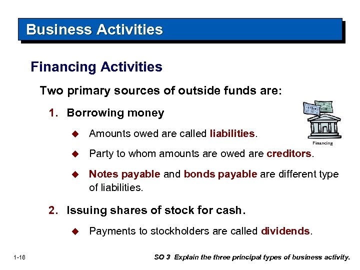 Business Activities Financing Activities Two primary sources of outside funds are: 1. Borrowing money