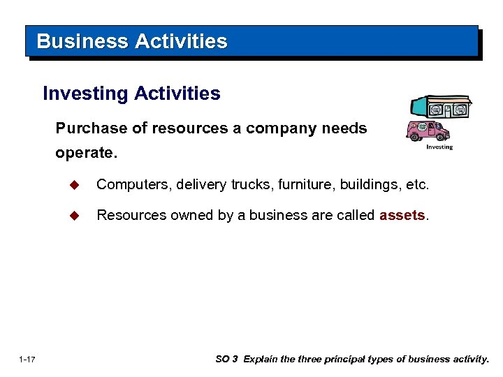 Business Activities Investing Activities Purchase of resources a company needs operate. u 1 -17