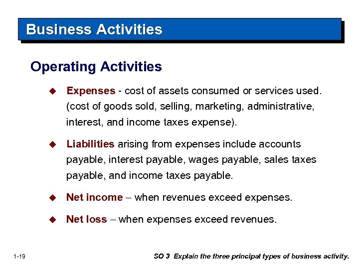 Business Activities Operating Activities u u Liabilities arising from expenses include accounts payable, interest