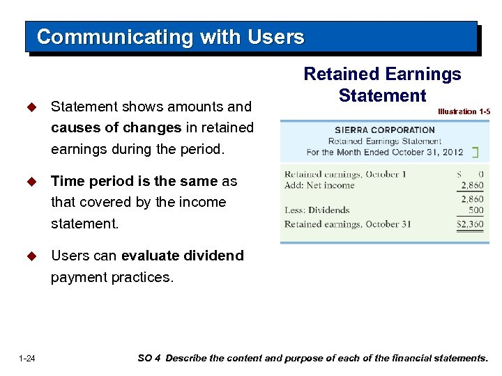Communicating with Users u Statement shows amounts and causes of changes in retained earnings